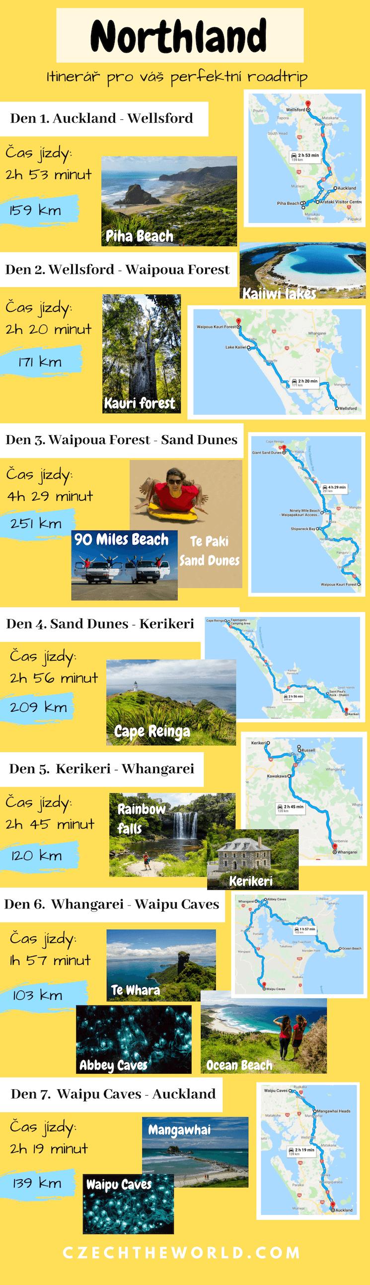Northland do A do Z: praktické tipy, top místa + mapa a itinerář 2