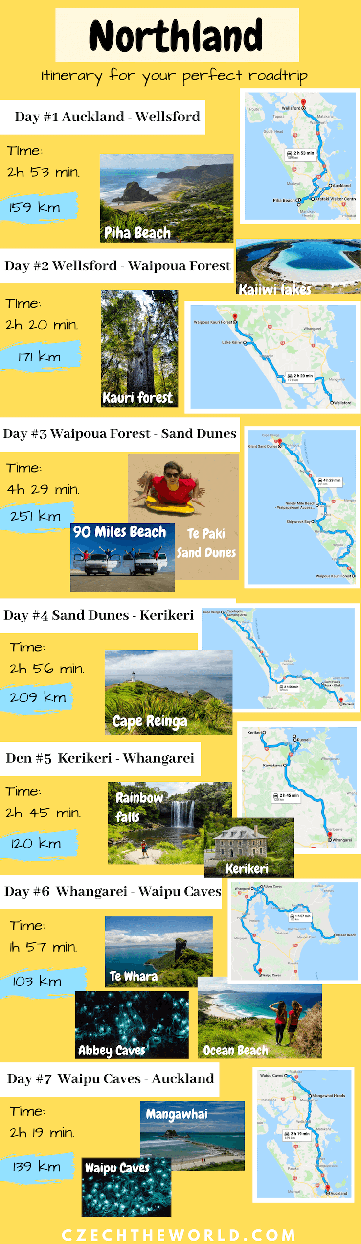 Northland roadtrip itinerary