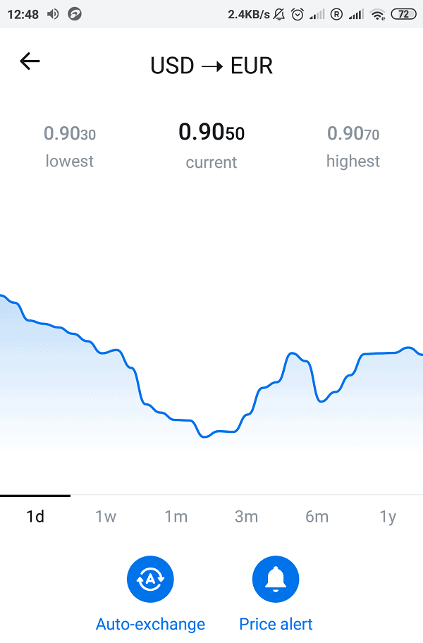 Revolut automatic exchange rate