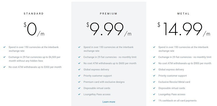 Revolut card pricing