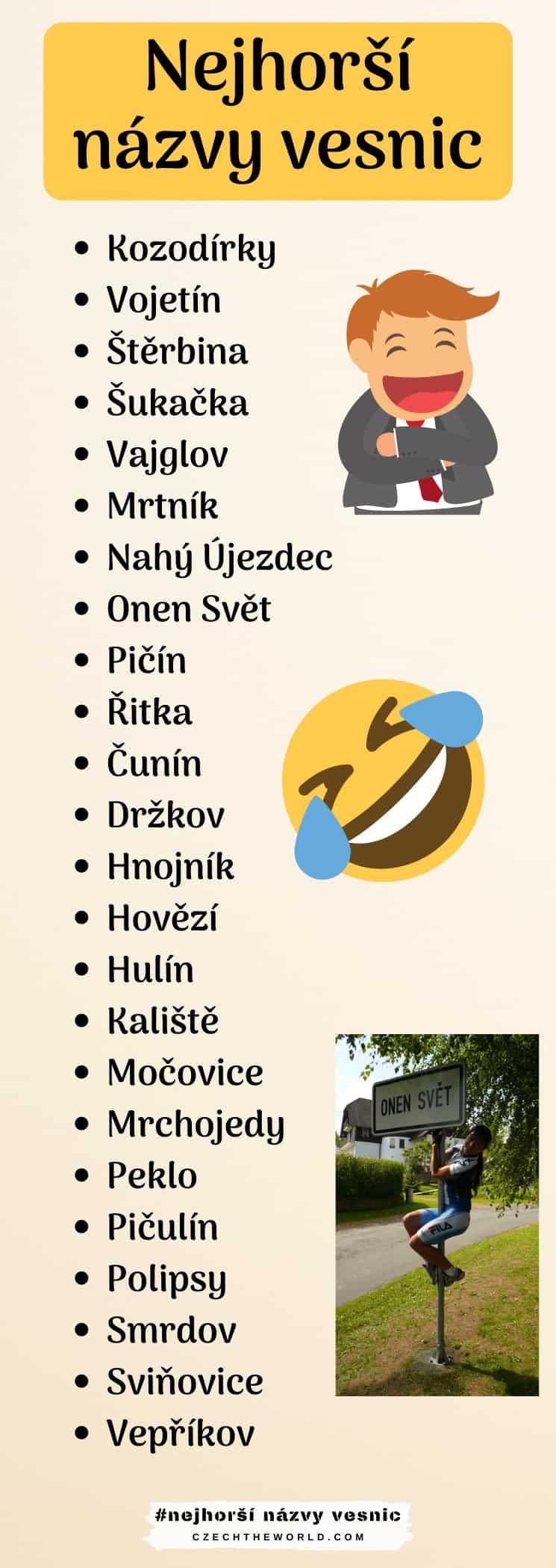 Nejhorší názvy vesnic